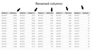 View of multiple Google Data Studio tables with renamed columns