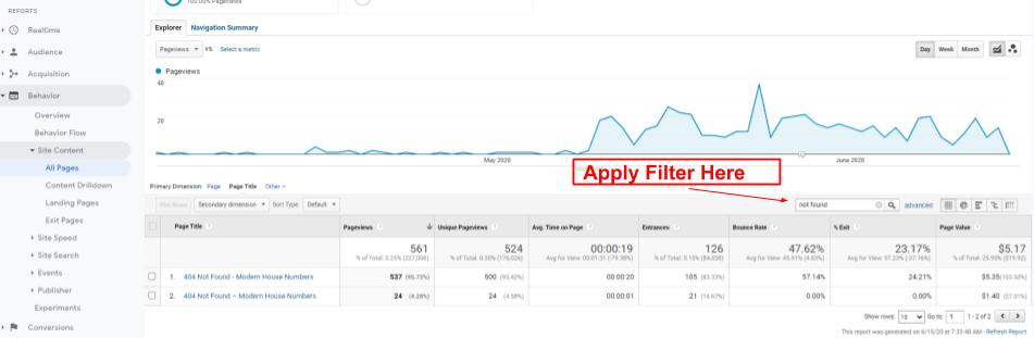 Apply Filter Google Analytics