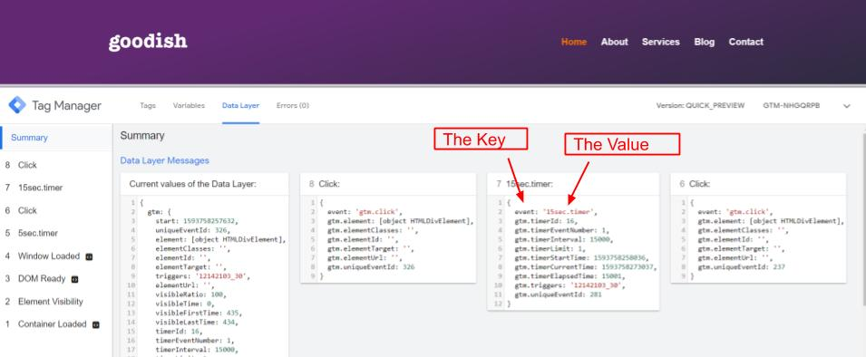 Data Laver Key Value in Google Tag Manager
