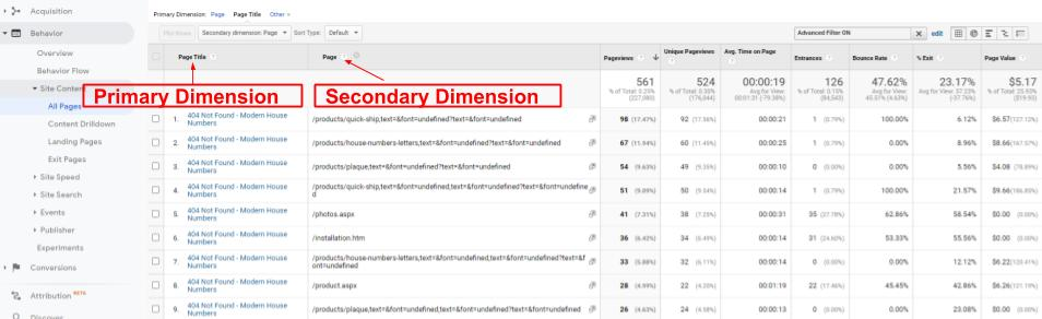 Secondary Dimension Report Google Analytics