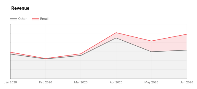graf_email_marketing