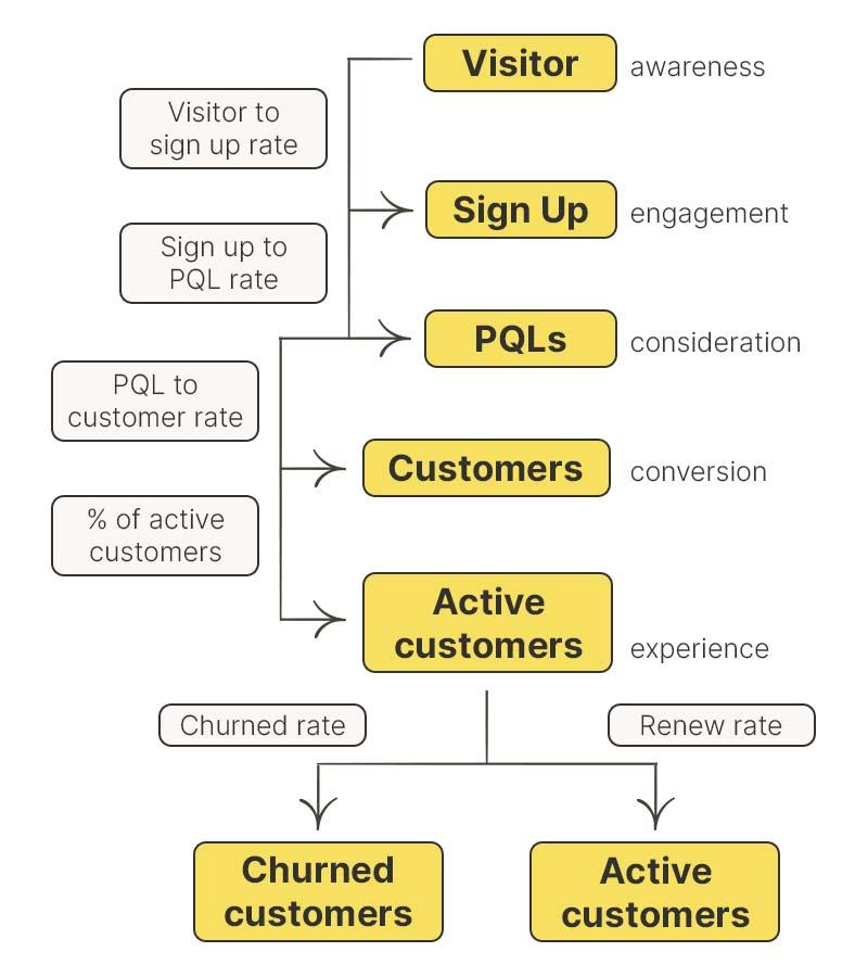 customer_yourner_infographics