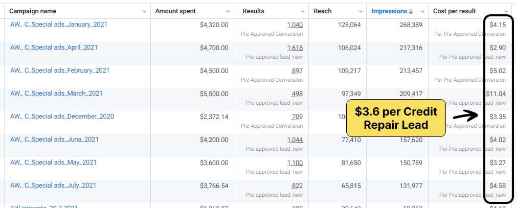 spotlight_average_ad_price