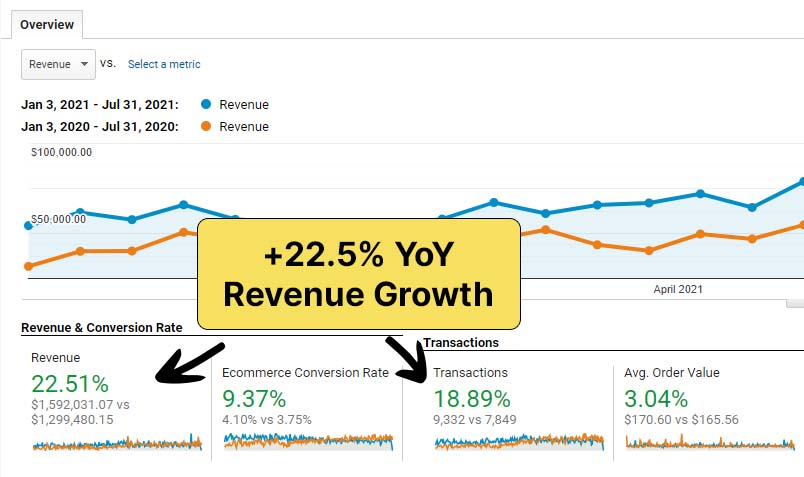 spotlight_revenue_growth_mobile